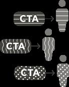 Design CTAs with Buyer Personas in mind - JONES