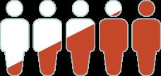 Build progressive forms - JONES