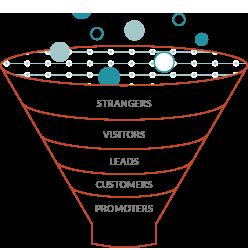 Full-funnel analytics - JONES