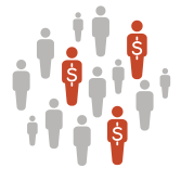 Identify likely buyers - JONES