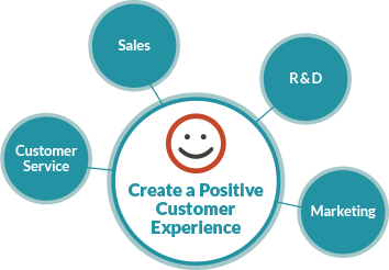 Create a positive customer experience - JONES