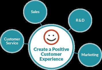 Create a positive customer experience - JONES