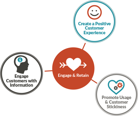 Keep your customers happy and engaged - JONES