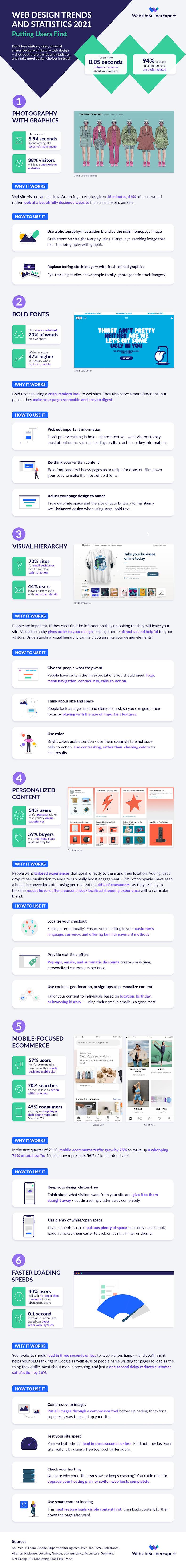 090221-infographic-websitebuilder-stats (1)