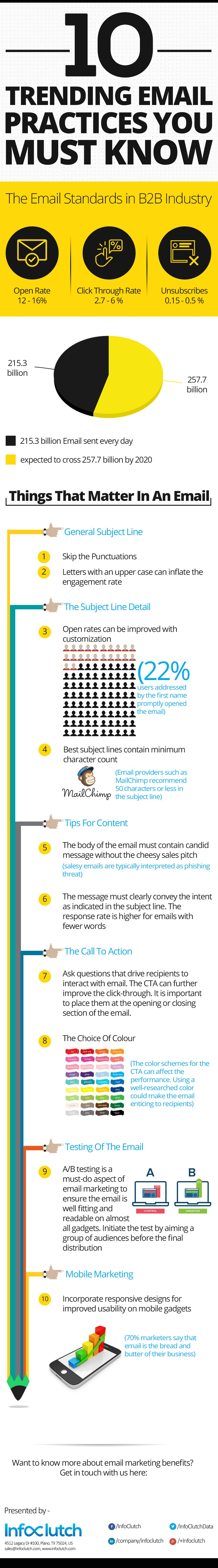 10-trending-email-practices-you-must-know