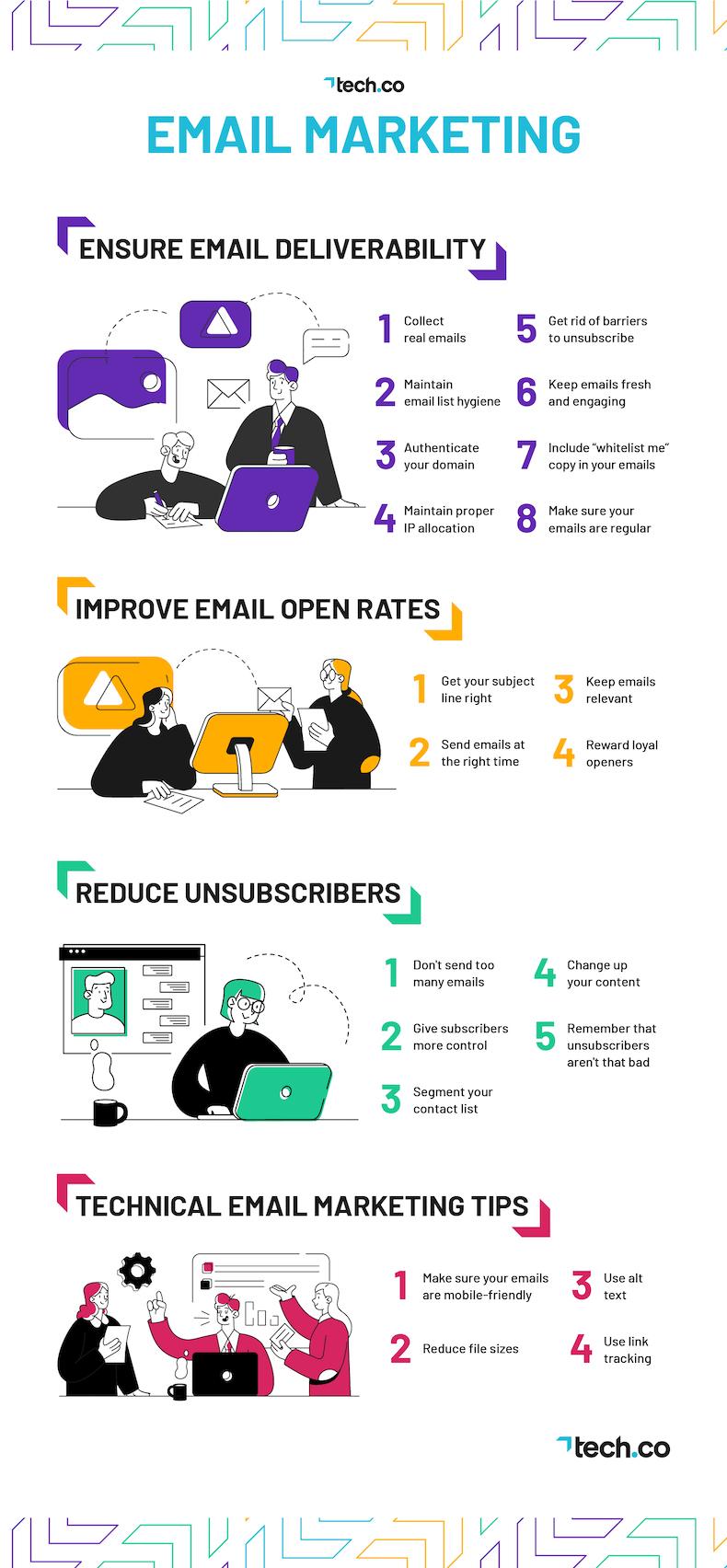 101220-infographic-techco-email