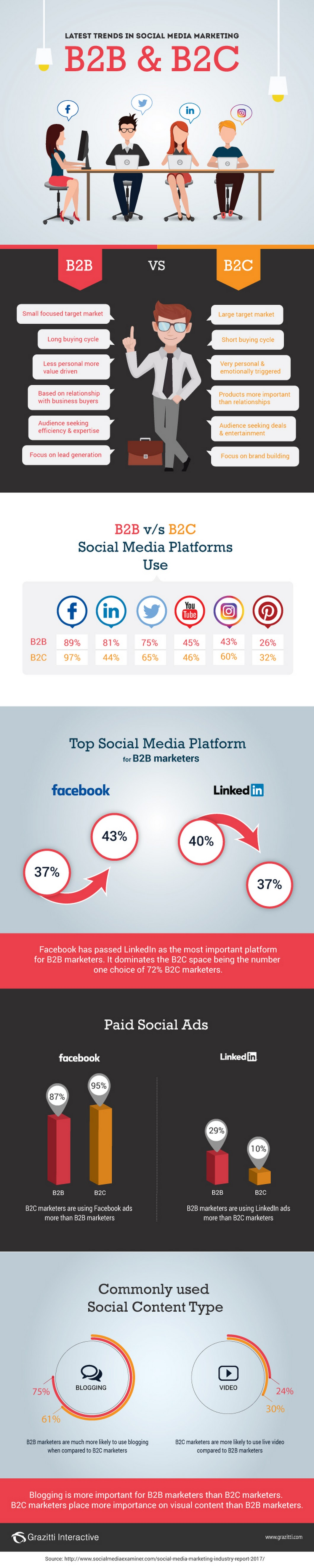 170808-infographic-latest-trends-in-social.jpg