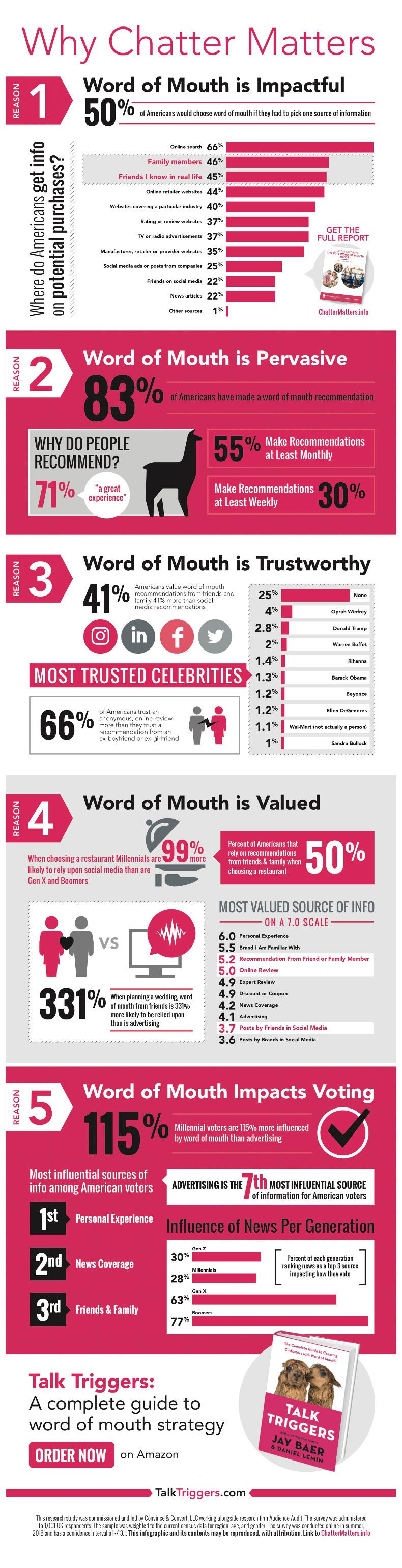 181015-infographic-word-of-mouth-small