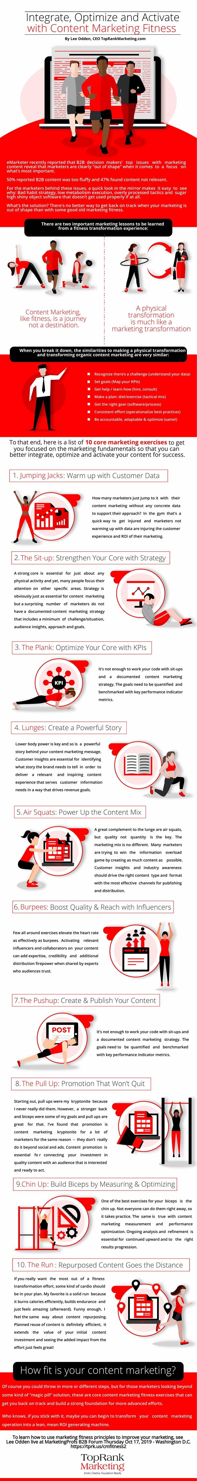 190806-infographic-Content-Marketing-Fitness-TopRank