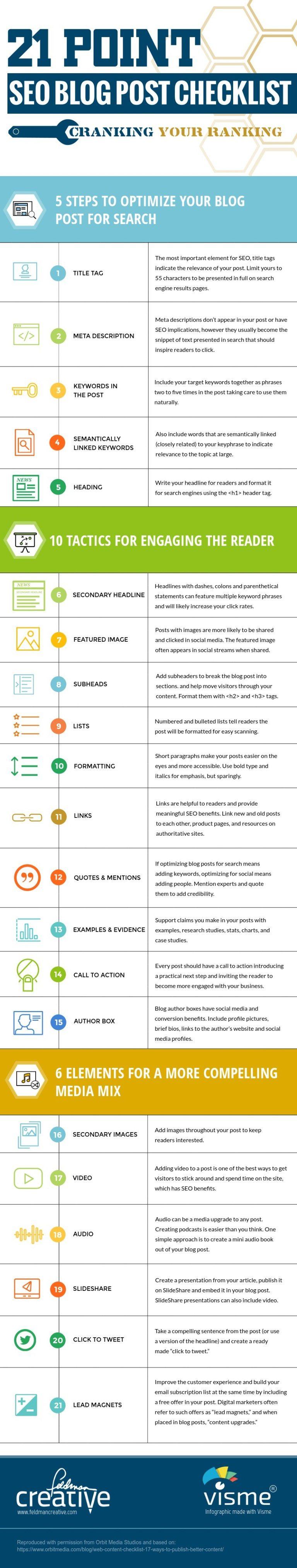 21-Step-SEO-Checklist-for-Blog-Posts-that-Rank-Well-on-Google-1