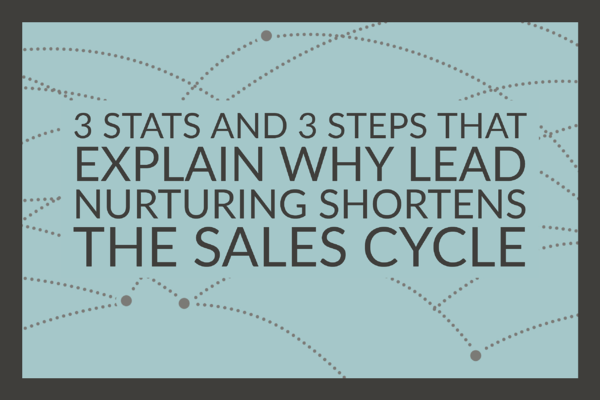 3 Stats and 3 Steps That Explain Why Lead Nurturing Shortens The Sales Cycle