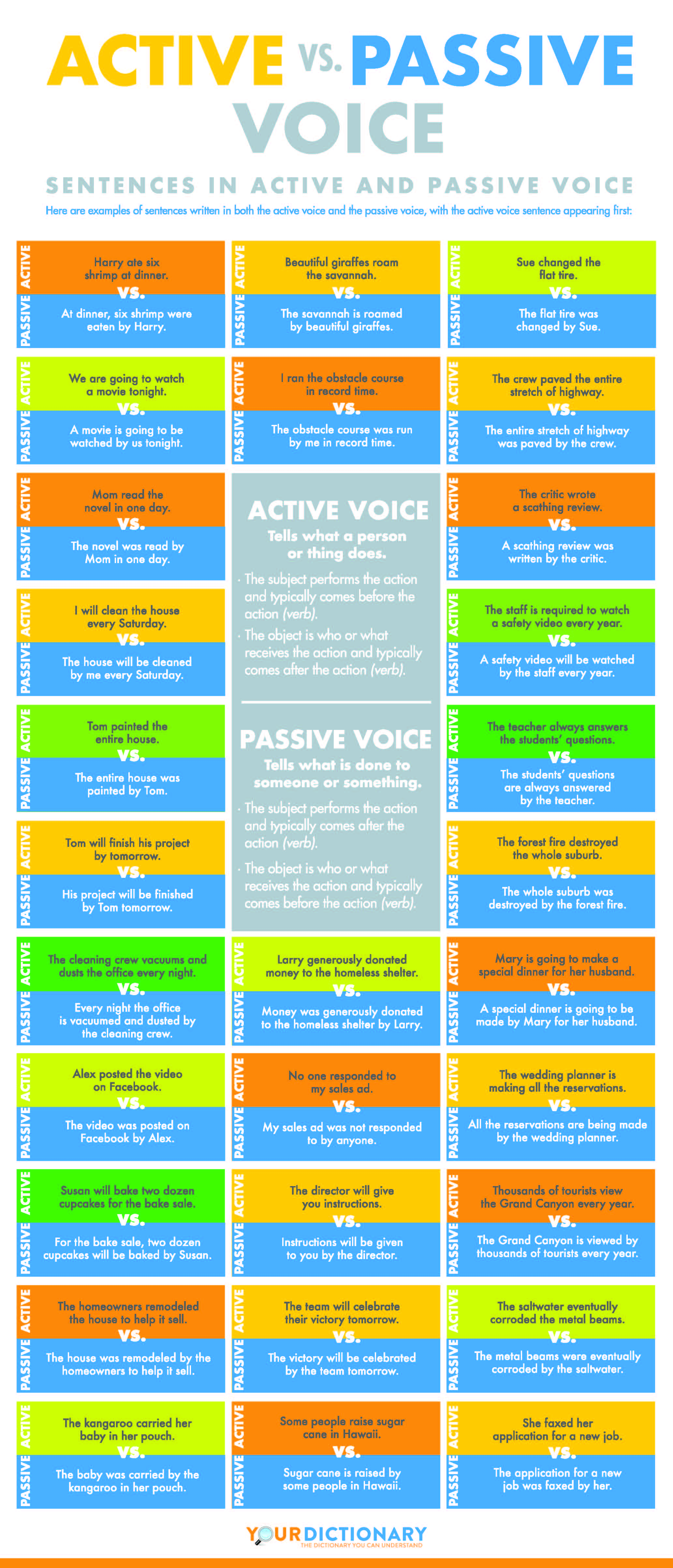 326.active-vs-passive-voice2