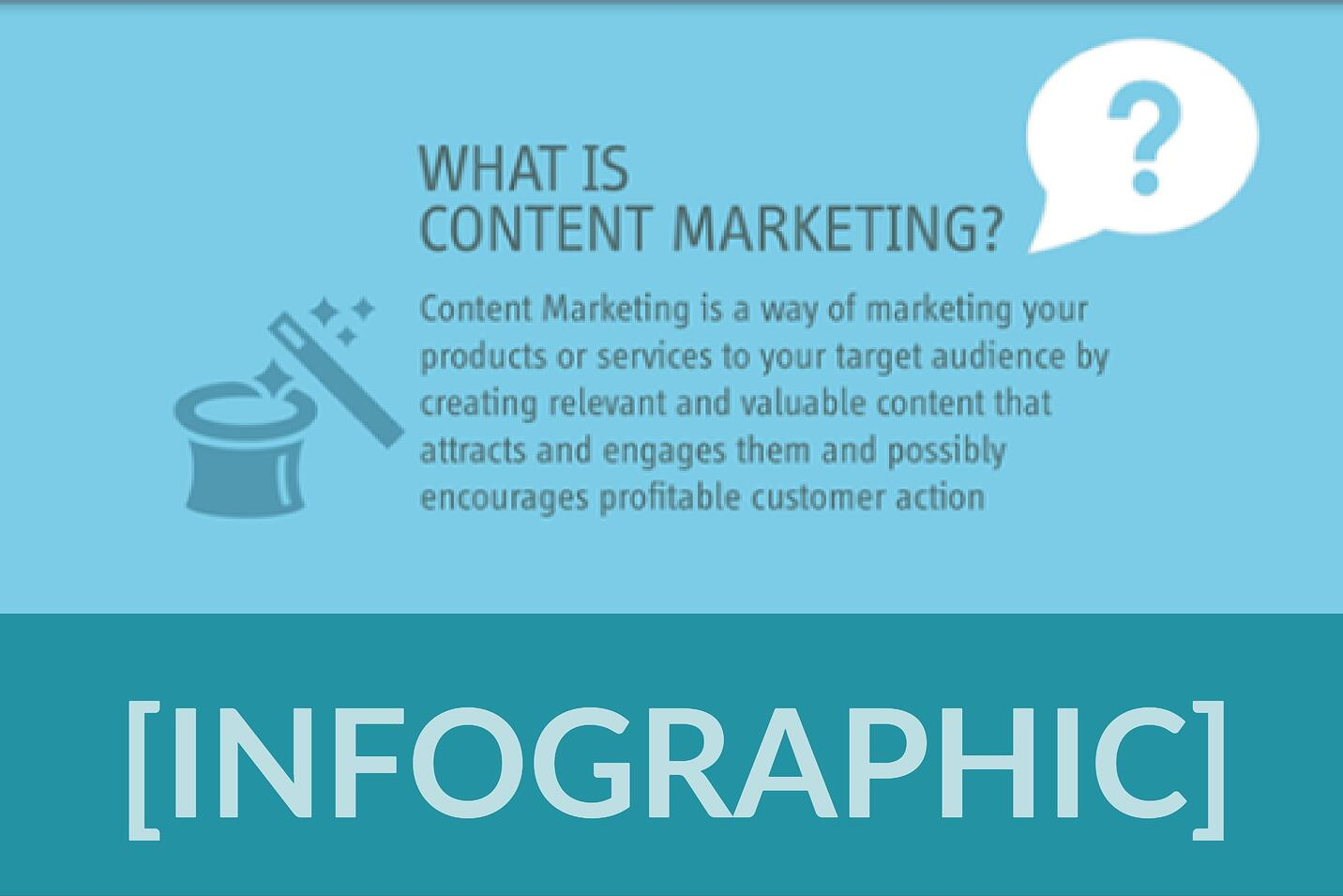 36 Rules For Content Marketing Success infographic.jpg