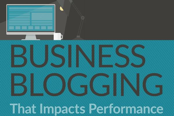 4.6 Business Blogging That Impacts Traffic & Leads
