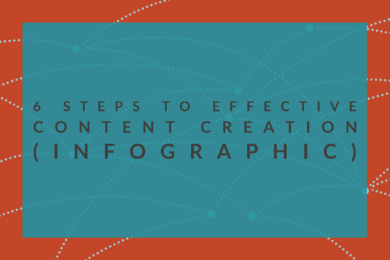 6 Steps To Effective Content Creation (infographic)6 Steps To Effective Content Creation (infographic) (1)