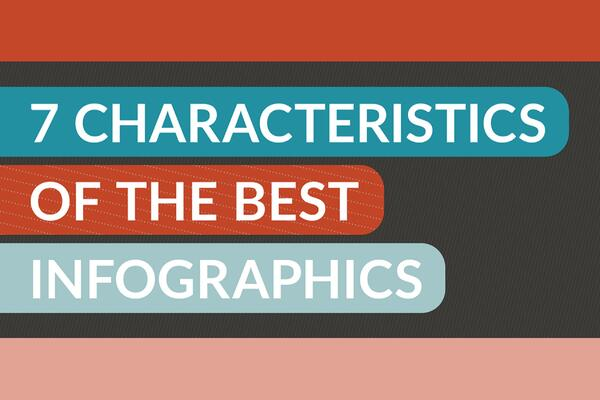 7 Characteristics Of The Best Infographics—In An Infographic!