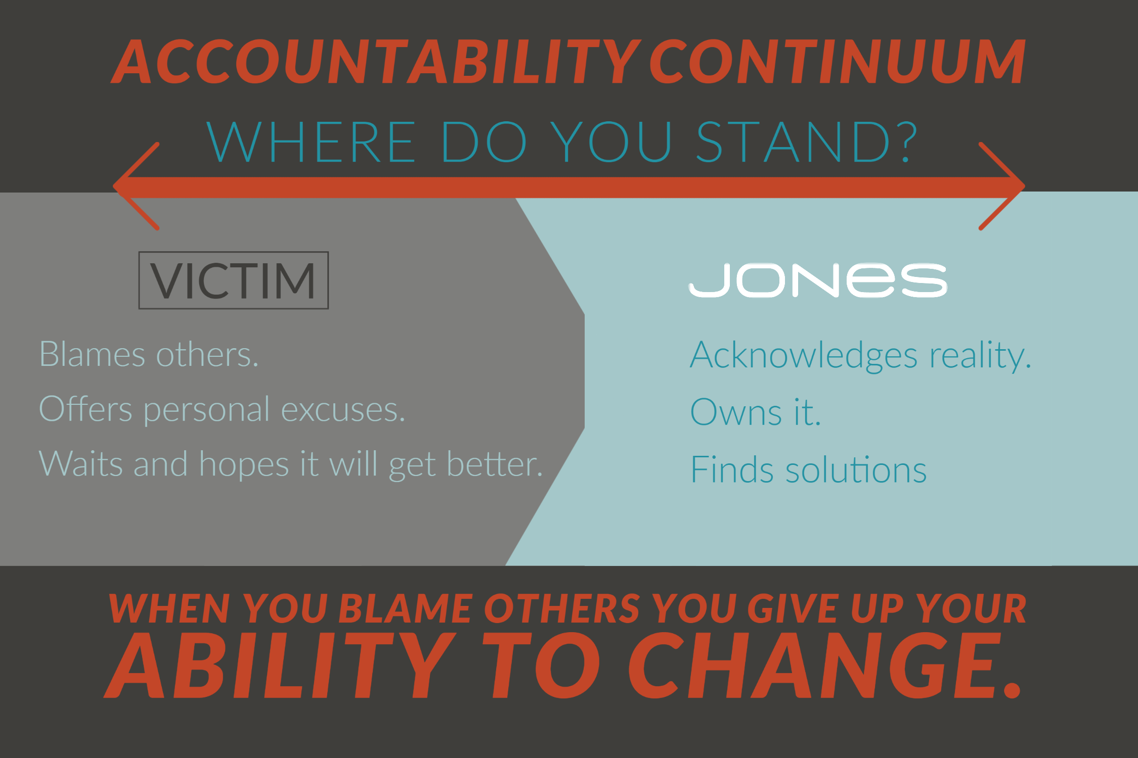 Accountability_draft2_jones