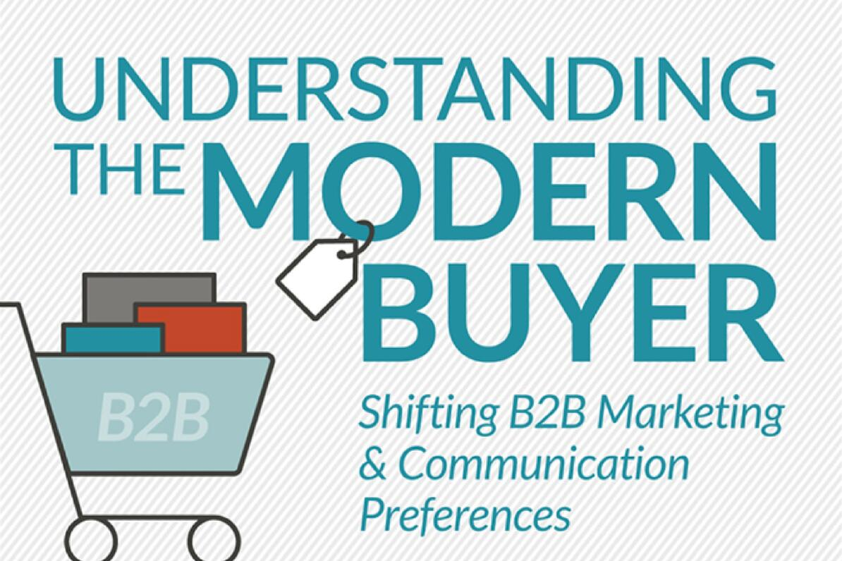 B2B Marketing Content Preferences (infographic)