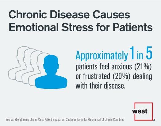 Chronic Disease Causes Stress.jpg