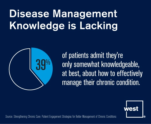 Disease Management Knowledge is Lacking.jpg