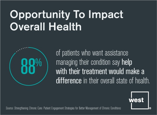 Opportunity to Impact Overall Health.jpg