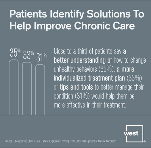 Patients Identify Solutions To Help Improve Chronic Care.jpg