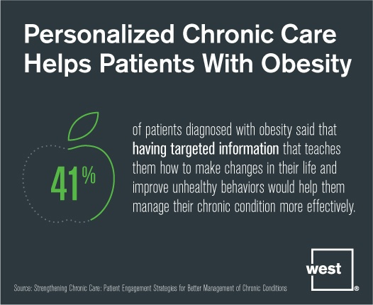 Personalized Chronic Care Helps Patients With Obesity.jpg