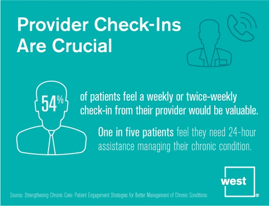 Provider Check-Ins Are Crucial.jpg