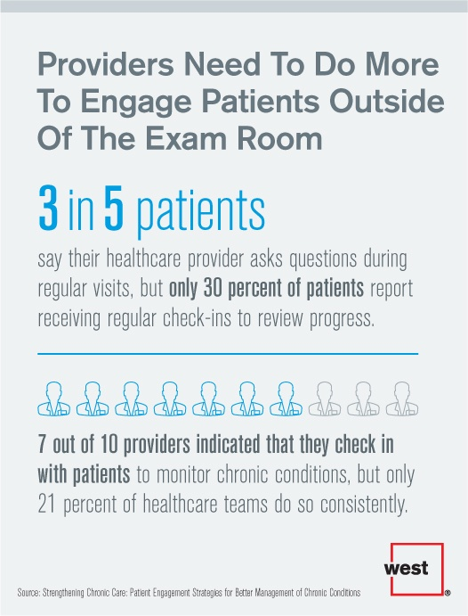 Providers Need to Do More To engage Patients Outside of the Exam Room.jpg