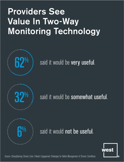Providers See Value In Two-Way Monitoring Technology.jpg