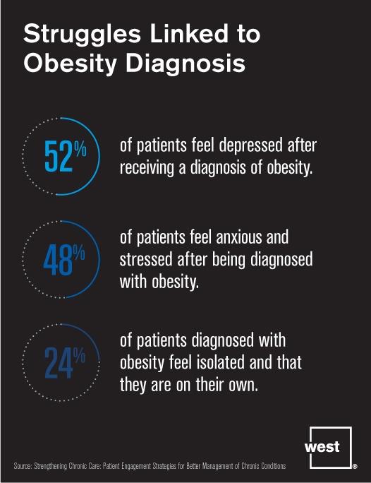 Struggles Linked to Obesity Diagnosis.jpg