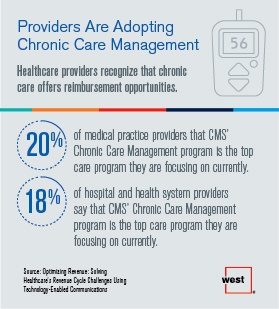 Providers Are Adopting Chronic Care Management