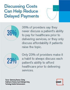 Discussing Costs Can Help Reduce Delayed Payments