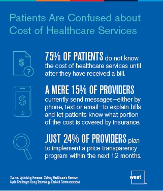 Patients Are Confused About Cost of Healthcare Services