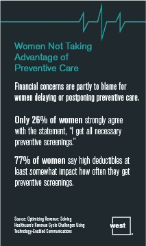 Women Not Taking Advantage of Preventive Care