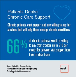 07Patients Desire Chronic Care Support.jpg