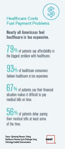 Healthcare Costs Fuel Payment Problems