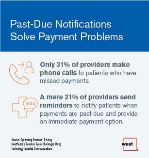 Past-Due Notifications Solve Payment Problems