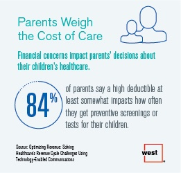 Patents Weigh the Cost of Care