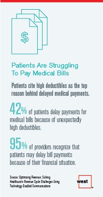 Patients Are Struggling to Pay Medical Bills