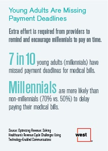 15Young Adults Are Missing Payment Deadlines.jpg