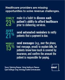 Healthcare providers are missng opportunities to solve revenue challenges