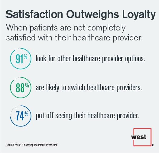 __9_Satisfaction_Outweighs_Loyalty.jpg