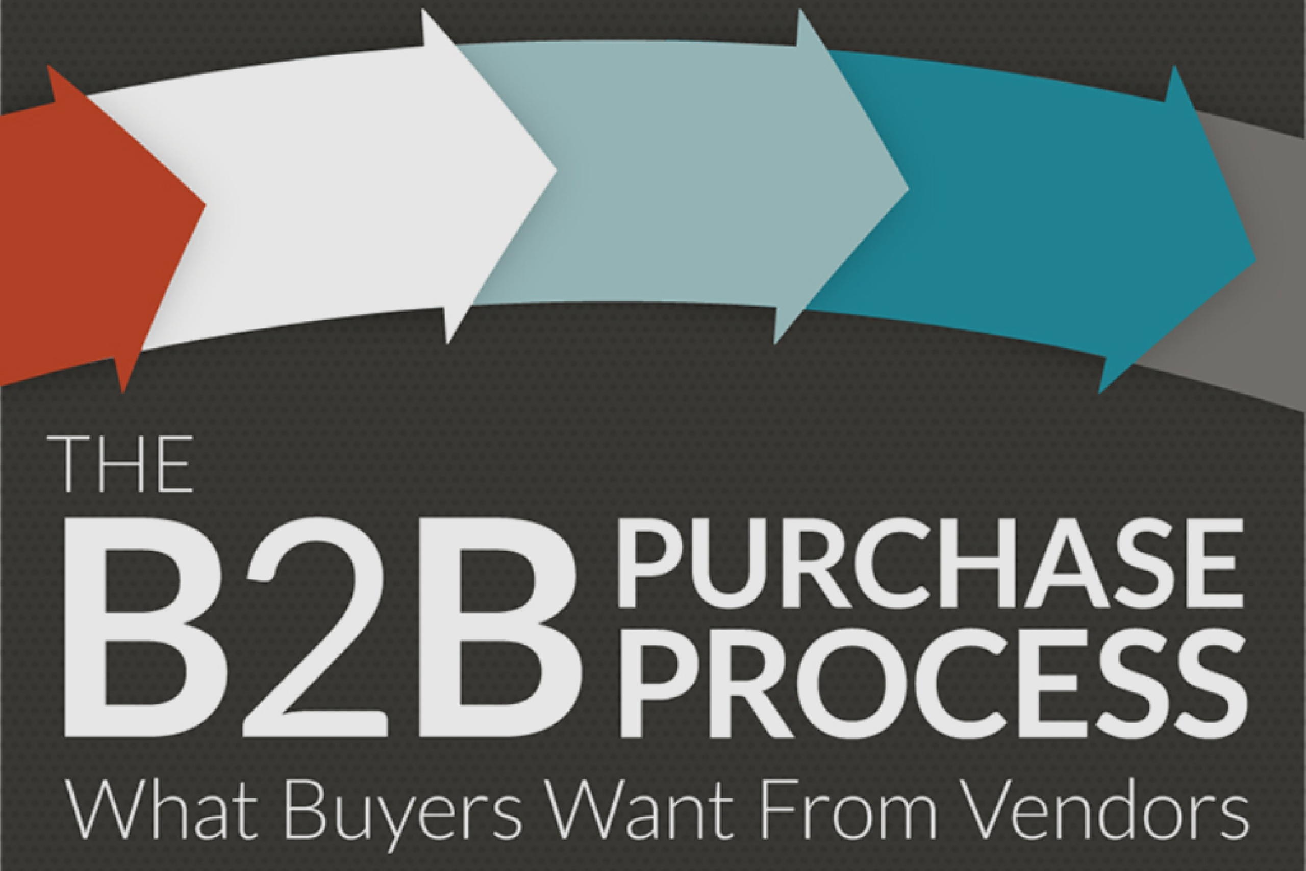 B2B Marketing Content What Buyers Want from Vendors (infographic)