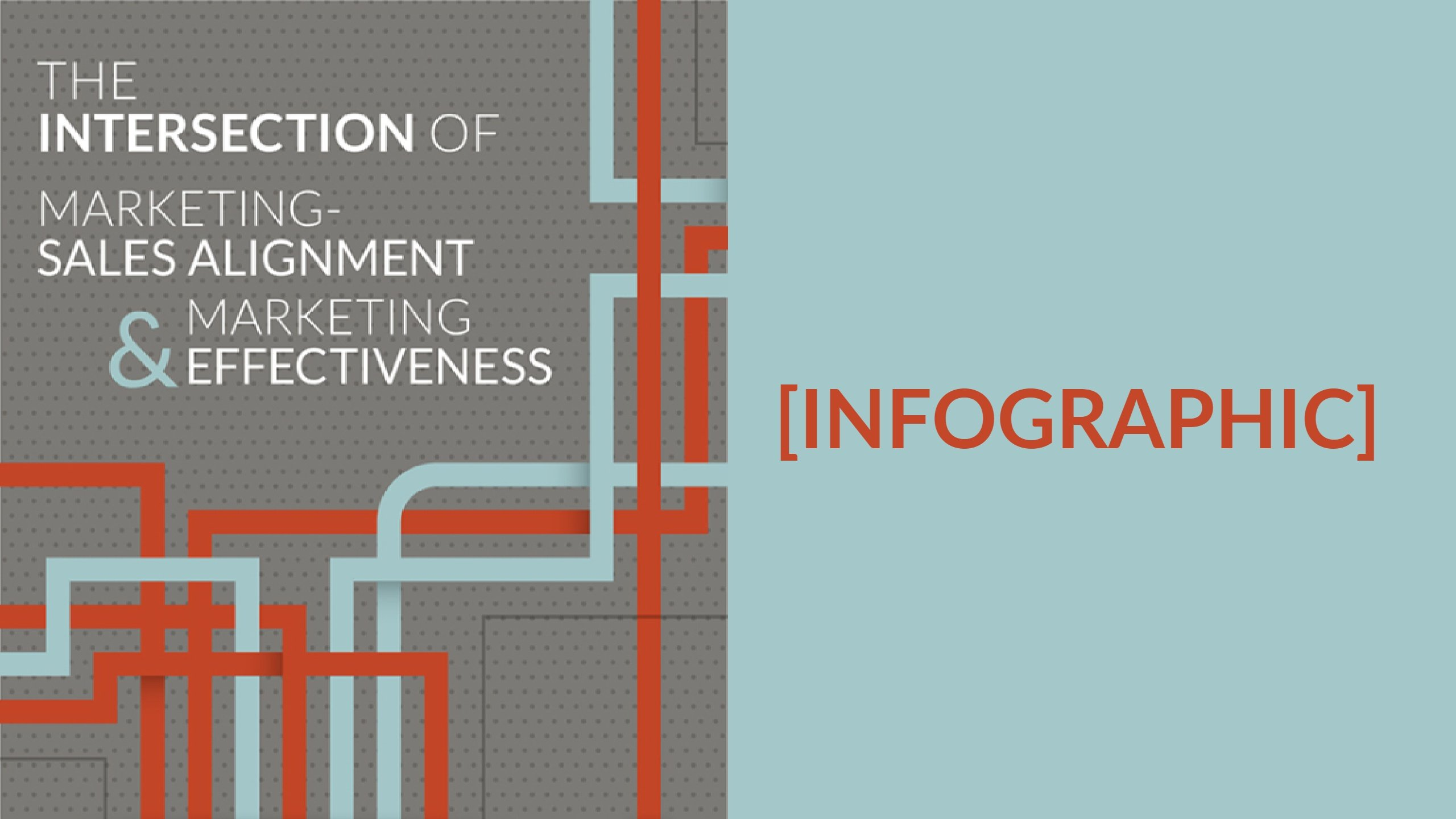 Where Departmental Alignment & Marketing Effectiveness Intersect (infographic)
