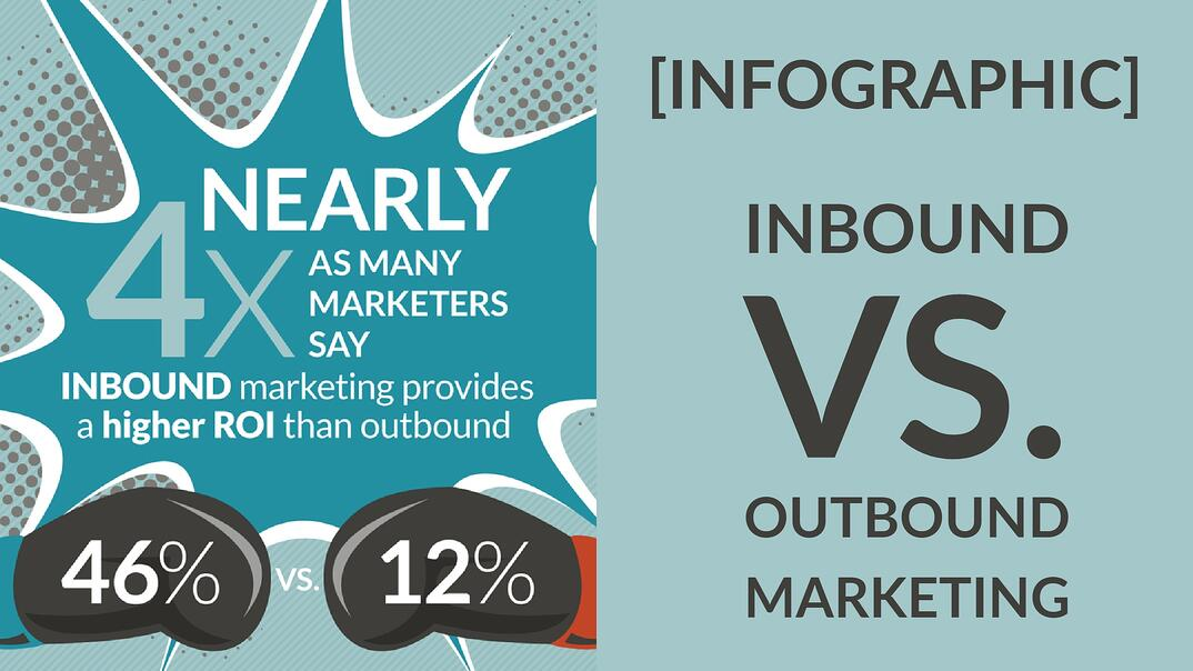 Inbound vs Outbound When You Know Your ROI