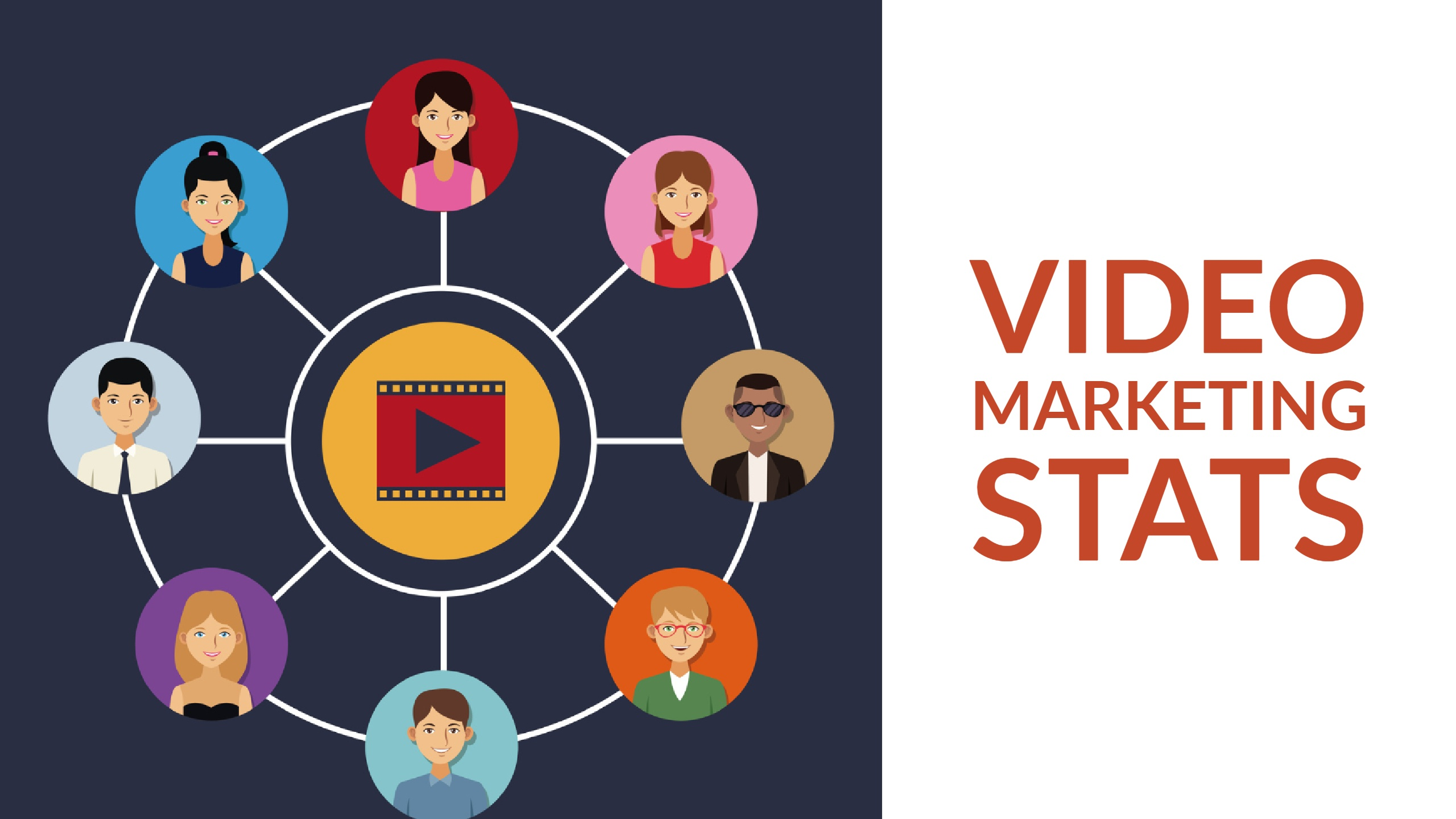 3 Video Marketing Stats That Influence Your 2018 B2B Strategy