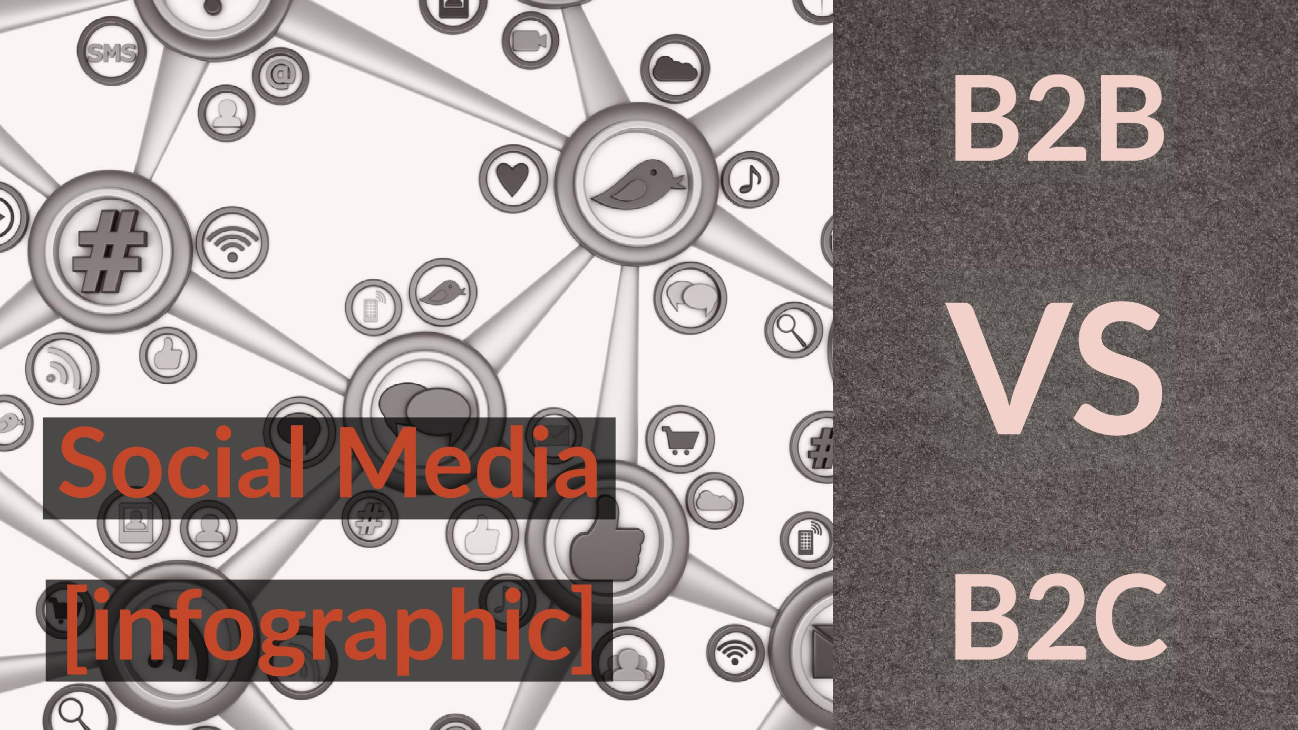 The Difference Between B2B & B2C on Social Media