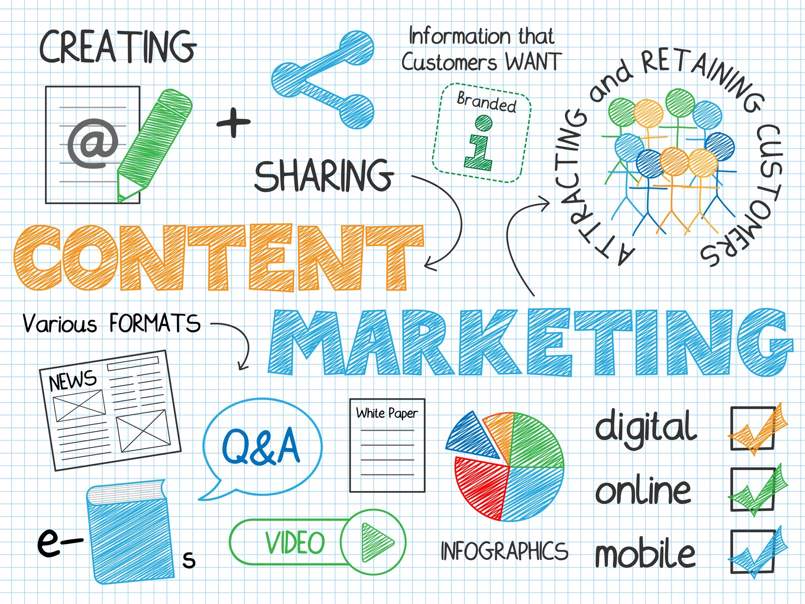 5 Downloadable Assets to Kick Off Your Next Inbound Marketing Campaign