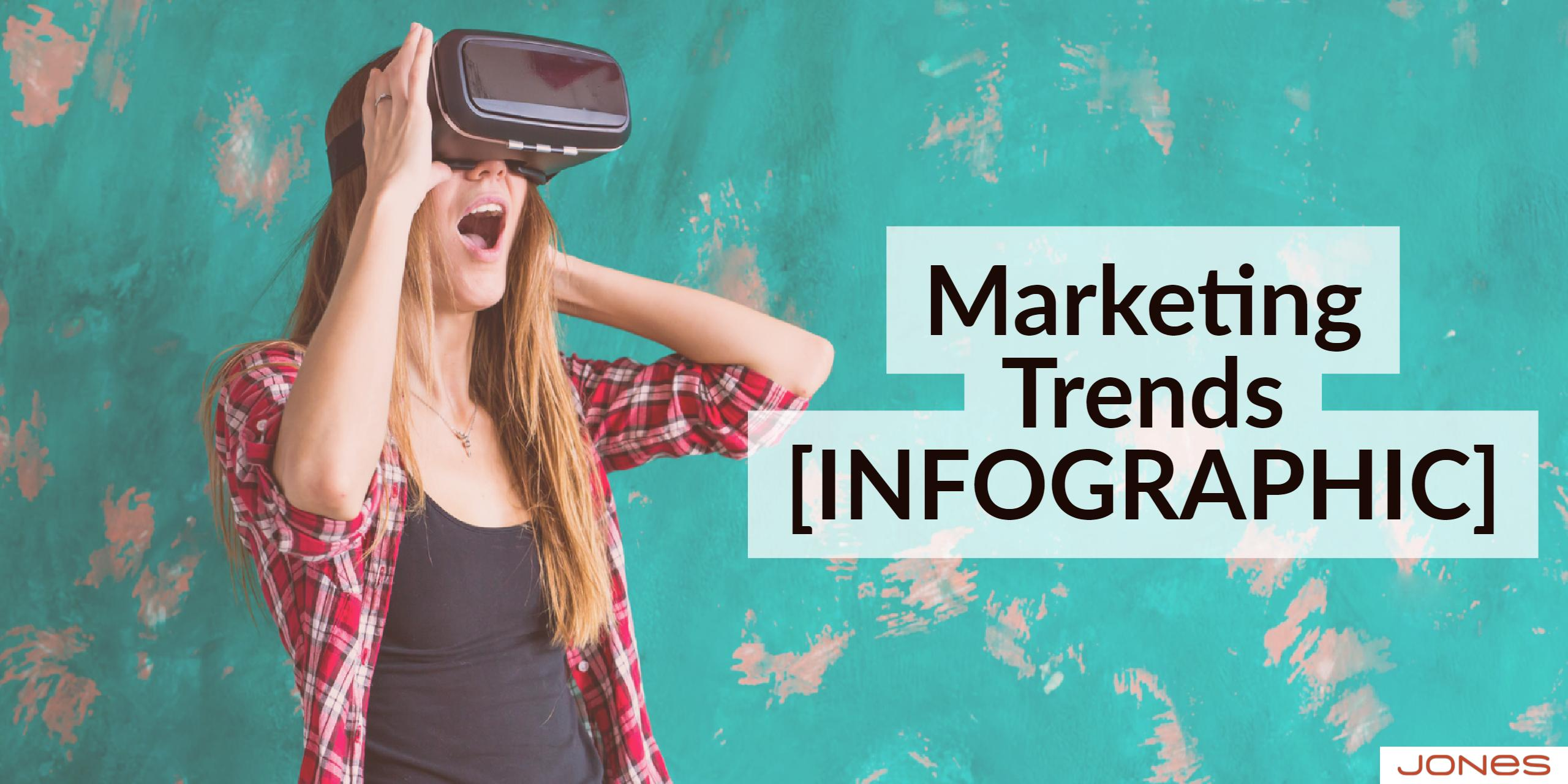 Trends in How Businesses Use Marketing Videos infographic